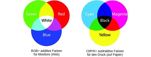 RGB-2D