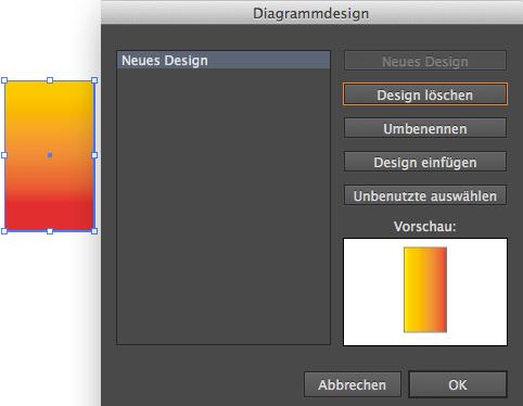 Diagramm-Design