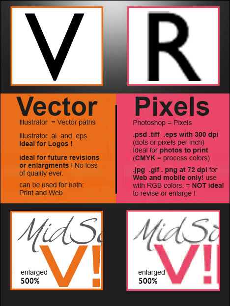 vectorvsraster